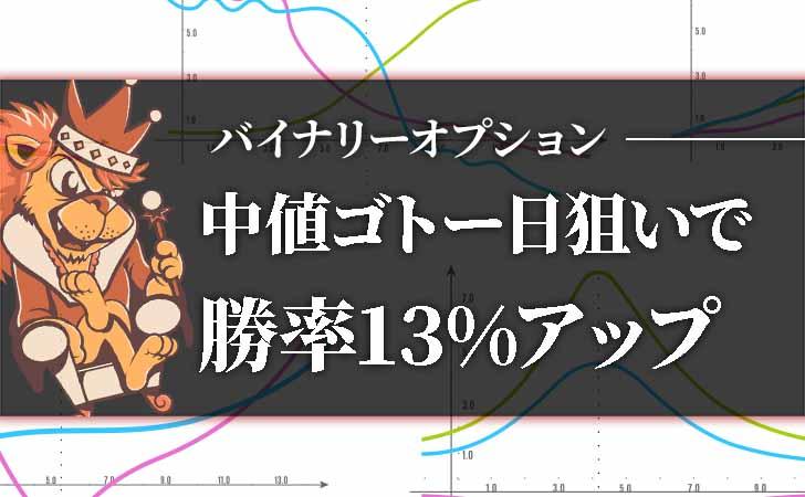 バイナリーオプションの仲値ゴトー日トレード攻略法まとめ!【勝率13%アップ】