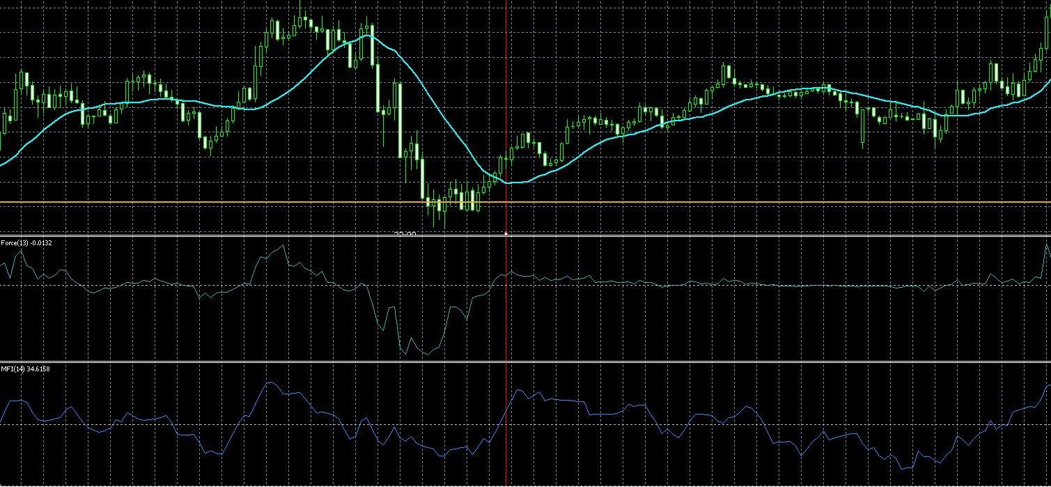 チャートパターンエントリータイミング2
